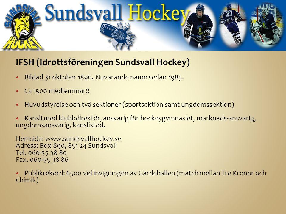 IFSH (Idrottsföreningen Sundsvall Hockey) Bildad 31 oktober 1896.