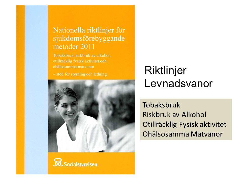Riktlinjer Levnadsvanor Tobaksbruk Riskbruk av Alkohol Otillräcklig Fysisk aktivitet Ohälsosamma Matvanor