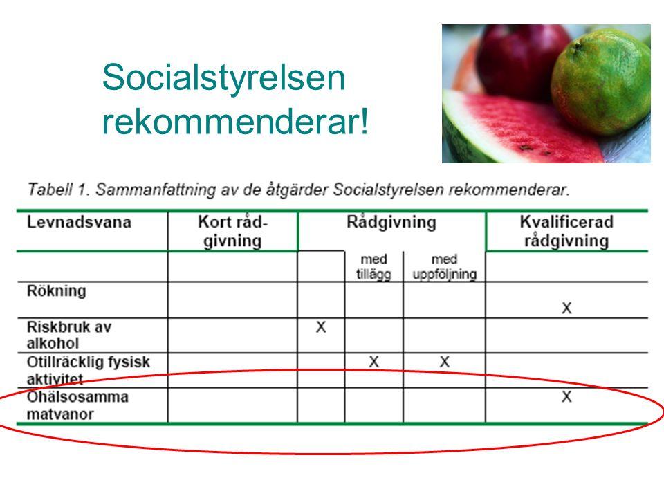 Socialstyrelsen rekommenderar!