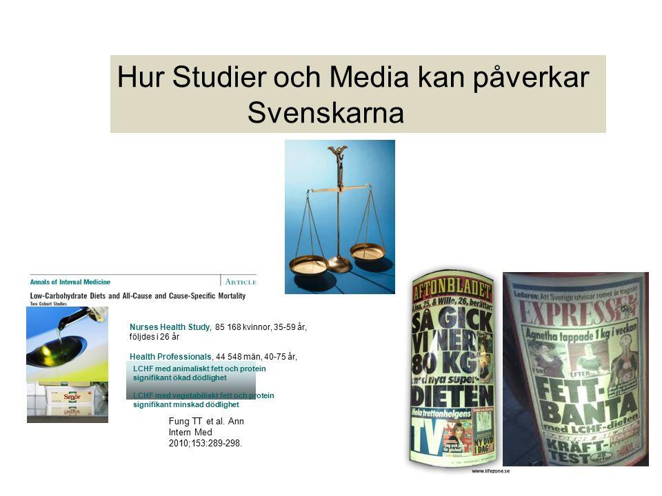 Fung TT et al. Ann Intern Med 2010;153:289-298.