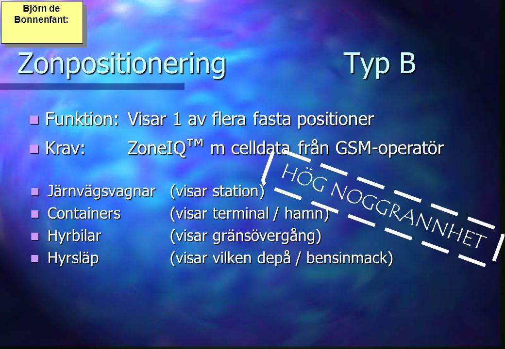ZonpositioneringTyp B Björn de Bonnenfant: Järnvägsvagnar(visar station) Järnvägsvagnar(visar station) Containers(visar terminal / hamn) Containers(visar terminal / hamn) Hyrbilar(visar gränsövergång) Hyrbilar(visar gränsövergång) Hyrsläp(visar vilken depå / bensinmack) Hyrsläp(visar vilken depå / bensinmack) Funktion: Visar 1 av flera fasta positioner Funktion: Visar 1 av flera fasta positioner Krav: ZoneIQ ™ m celldata från GSM-operatör Krav: ZoneIQ ™ m celldata från GSM-operatör HÖG NOGGRANNHET
