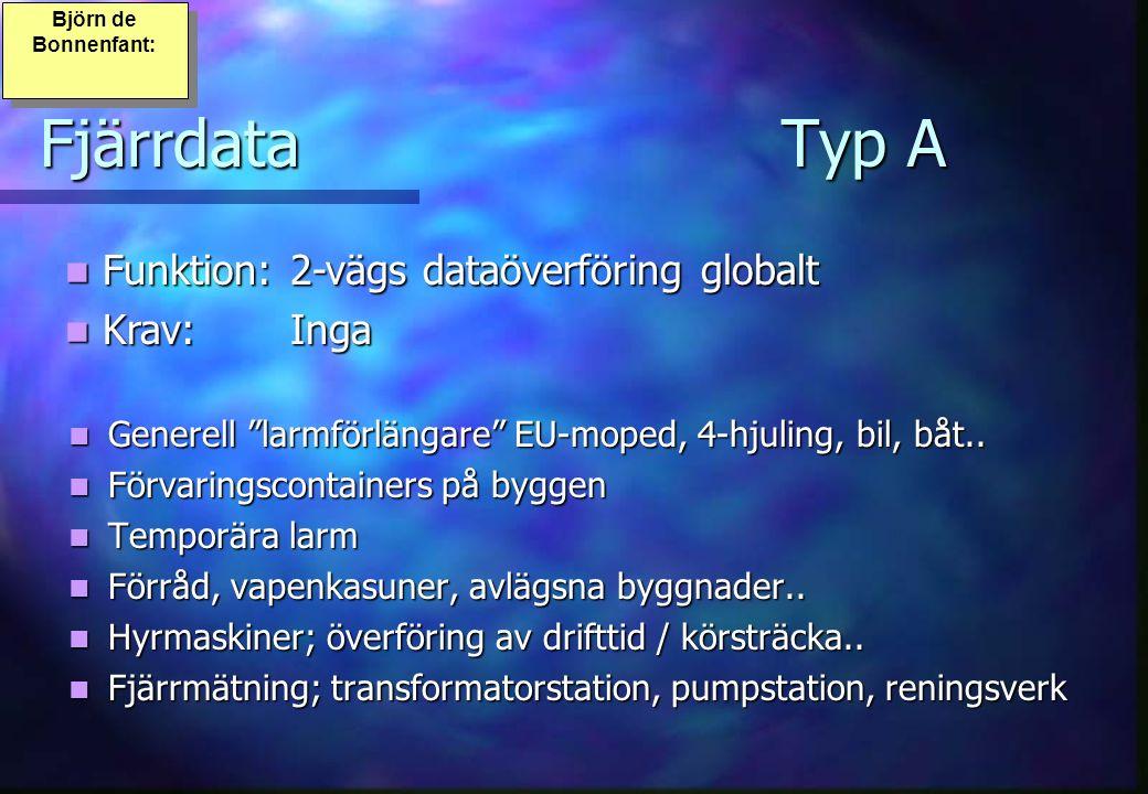 """FjärrdataTyp A Björn de Bonnenfant: Generell """"larmförlängare"""" EU-moped, 4-hjuling, bil, båt.. Generell """"larmförlängare"""" EU-moped, 4-hjuling, bil, båt."""