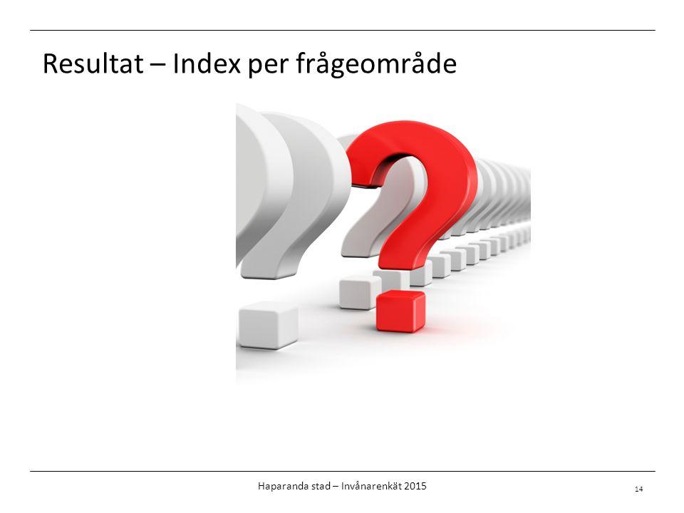 Resultat – Index per frågeområde 14 Haparanda stad – Invånarenkät 2015