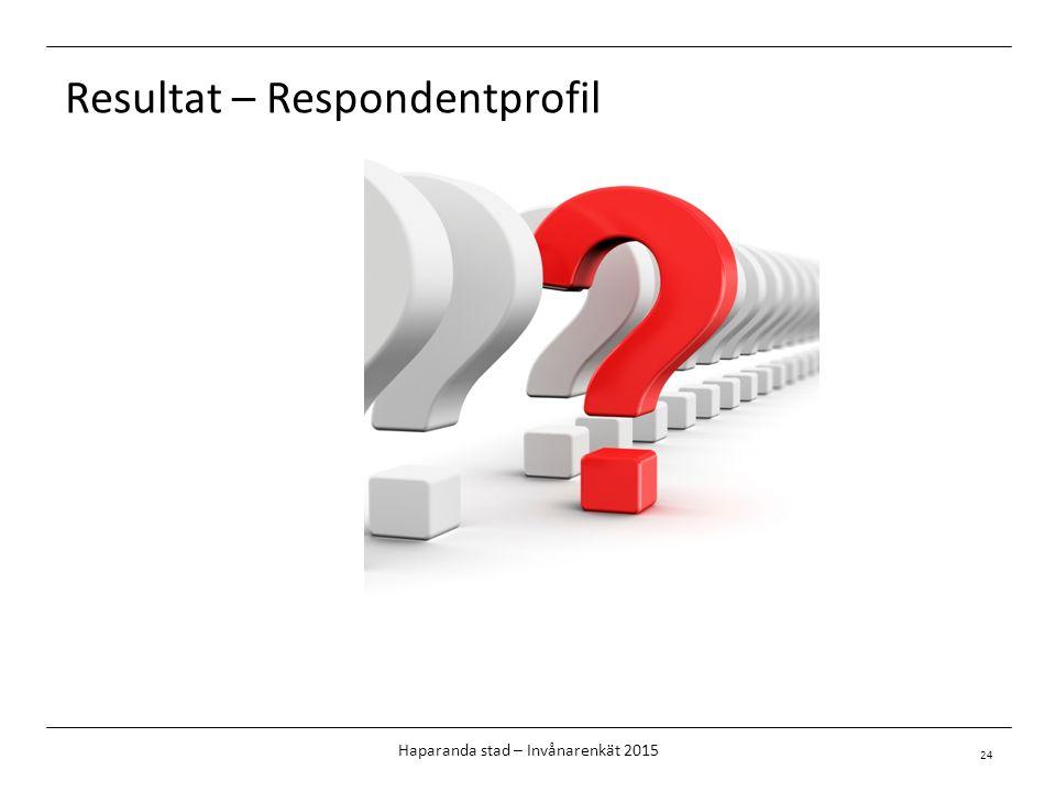 Resultat – Respondentprofil 24 Haparanda stad – Invånarenkät 2015