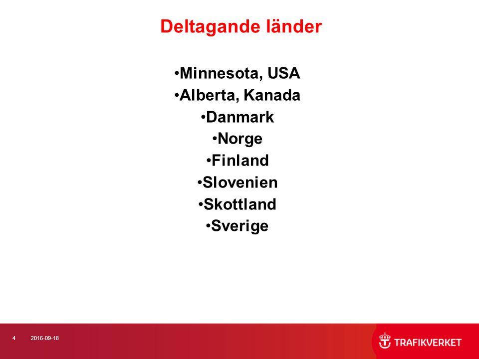42016-09-18 Deltagande länder Minnesota, USA Alberta, Kanada Danmark Norge Finland Slovenien Skottland Sverige