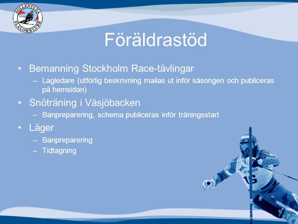 Föräldrastöd Bemanning Stockholm Race-tävlingar –Lagledare (utförlig beskrivning mailas ut inför säsongen och publiceras på hemsidan) Snöträning i Väsjöbacken –Banpreparering, schema publiceras inför träningsstart Läger –Banpreparering –Tidtagning