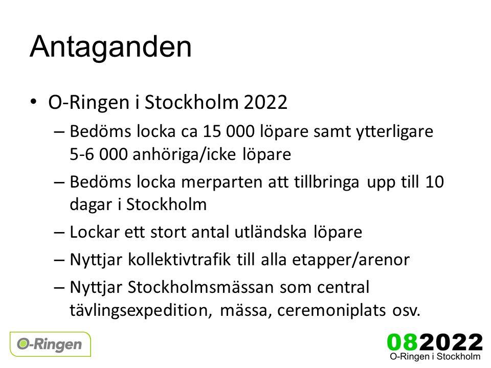 Antaganden O-Ringen i Stockholm 2022 – Bedöms locka ca 15 000 löpare samt ytterligare 5-6 000 anhöriga/icke löpare – Bedöms locka merparten att tillbringa upp till 10 dagar i Stockholm – Lockar ett stort antal utländska löpare – Nyttjar kollektivtrafik till alla etapper/arenor – Nyttjar Stockholmsmässan som central tävlingsexpedition, mässa, ceremoniplats osv.