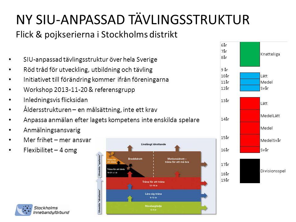 NY SIU-ANPASSAD TÄVLINGSSTRUKTUR Flick & pojkserierna i Stockholms distrikt SIU-anpassad tävlingsstruktur över hela Sverige Röd tråd för utveckling, utbildning och tävling Initiativet till förändring kommer ifrån föreningarna Workshop 2013-11-20 & referensgrupp Inledningsvis flicksidan Åldersstrukturen – en målsättning, inte ett krav Anpassa anmälan efter lagets kompetens inte enskilda spelare Anmälningsansvarig Mer frihet – mer ansvar Flexibilitet – 4 omg