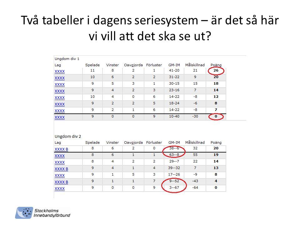 Två tabeller i dagens seriesystem – är det så här vi vill att det ska se ut