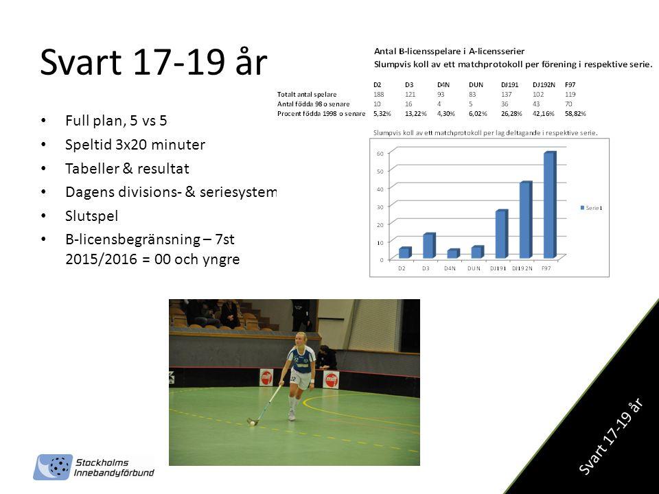 Svart 17-19 år Full plan, 5 vs 5 Speltid 3x20 minuter Tabeller & resultat Dagens divisions- & seriesystem Slutspel B-licensbegränsning – 7st 2015/2016 = 00 och yngre Svart 17-19 år