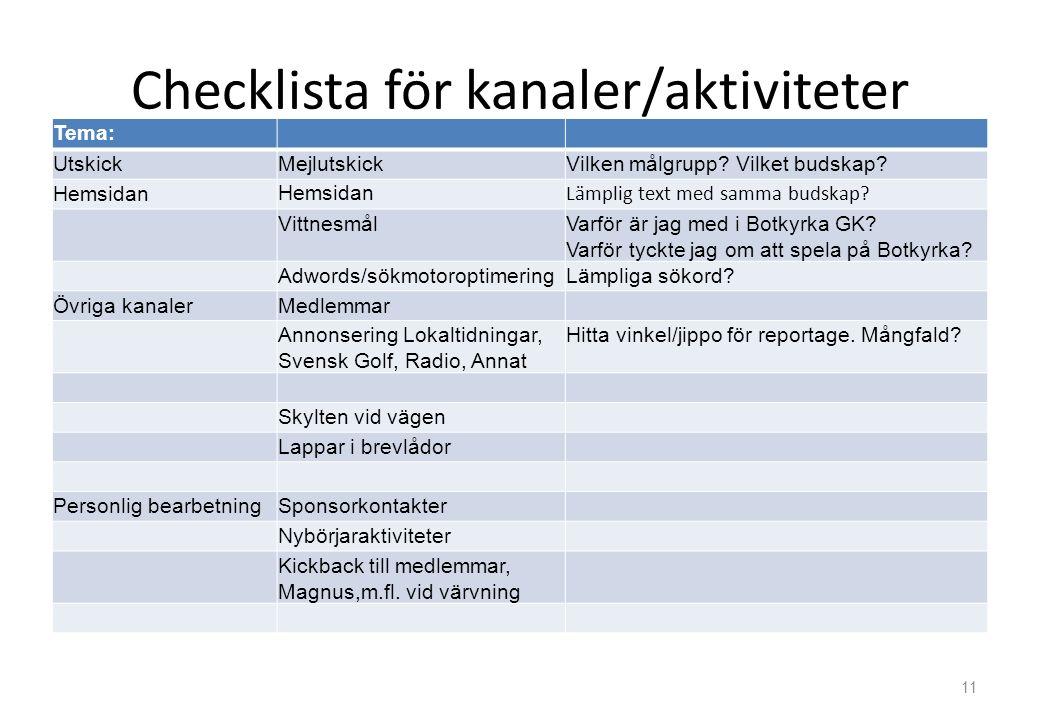 Checklista för kanaler/aktiviteter Tema: UtskickMejlutskickVilken målgrupp.