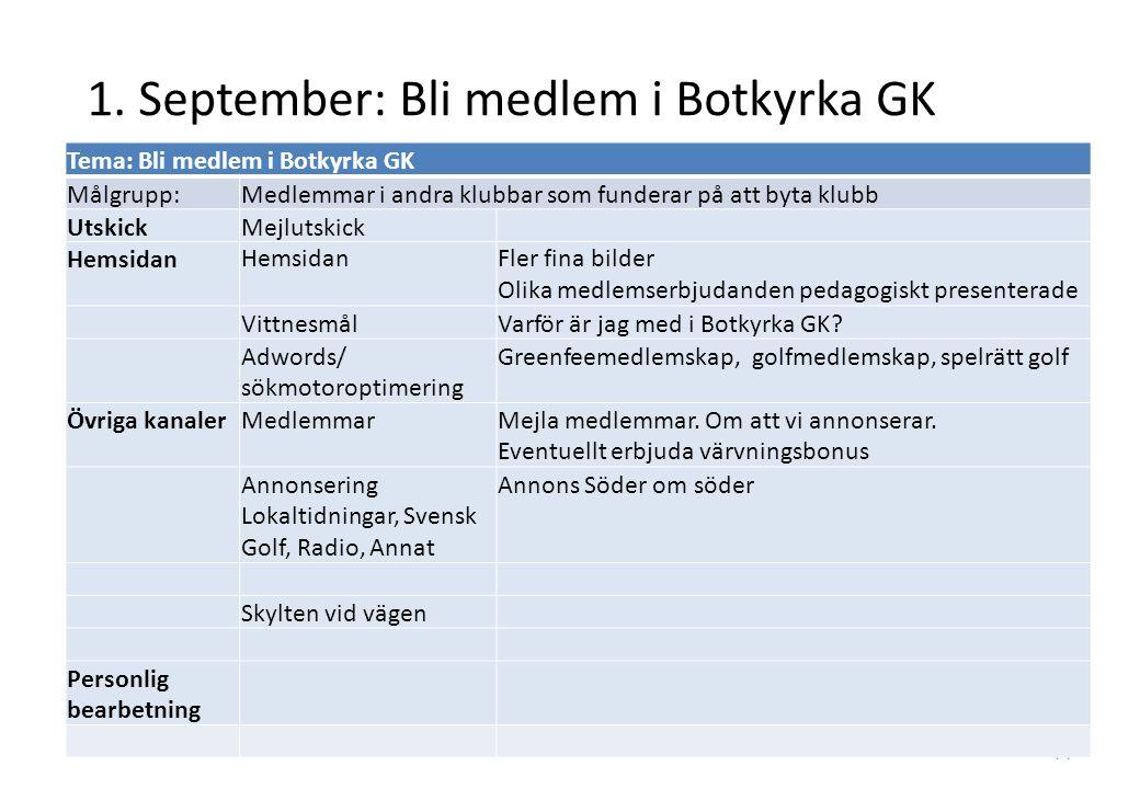 1. September: Bli medlem i Botkyrka GK 14 Tema: Bli medlem i Botkyrka GK Målgrupp:Medlemmar i andra klubbar som funderar på att byta klubb UtskickMejl