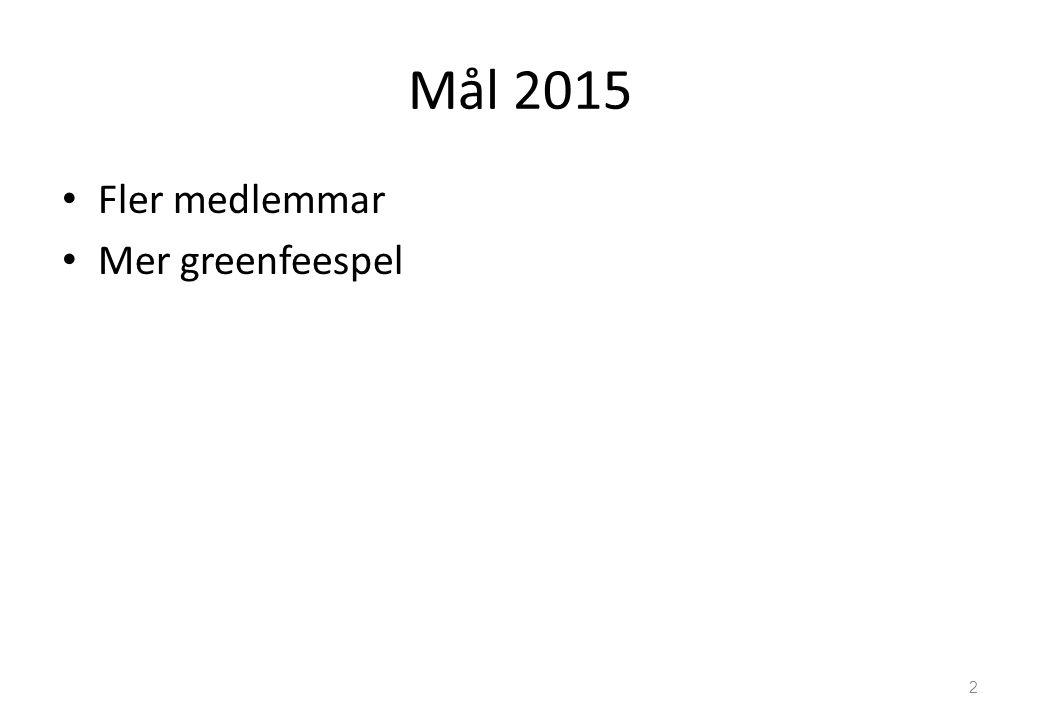 Mål 2015 Fler medlemmar Mer greenfeespel 2