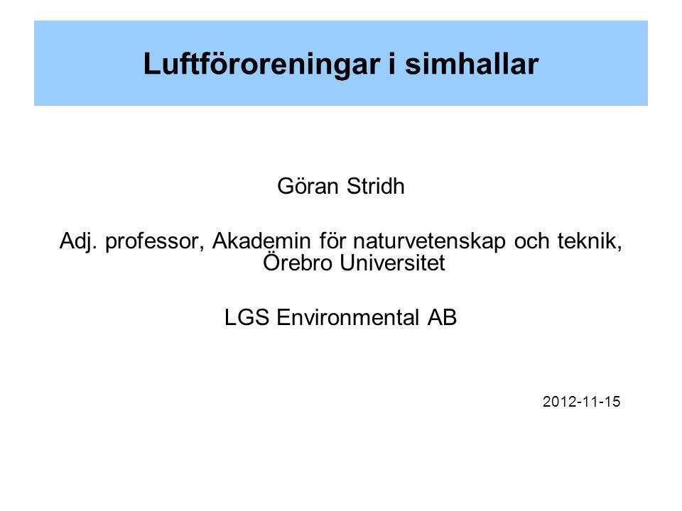 Luftföroreningar i simhallar Göran Stridh Adj.
