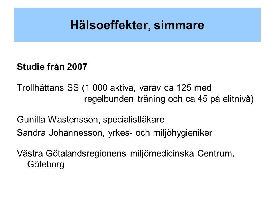 Hälsoeffekter, simmare Studie från 2007 Trollhättans SS (1 000 aktiva, varav ca 125 med regelbunden träning och ca 45 på elitnivå) Gunilla Wastensson, specialistläkare Sandra Johannesson, yrkes- och miljöhygieniker Västra Götalandsregionens miljömedicinska Centrum, Göteborg