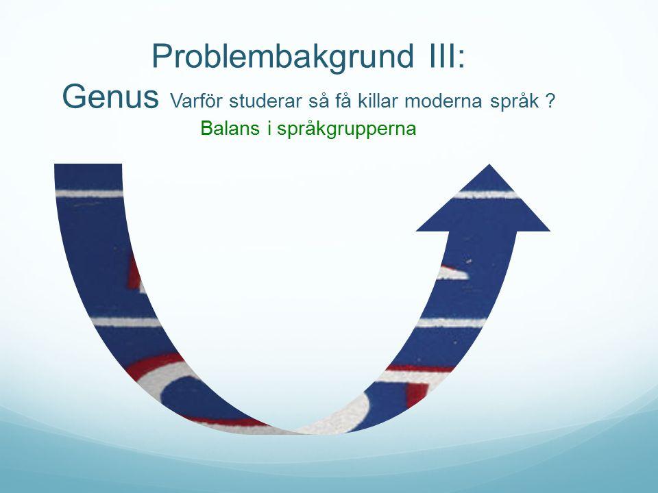Problembakgrund III: Genus Varför studerar så få killar moderna språk Balans i språkgrupperna