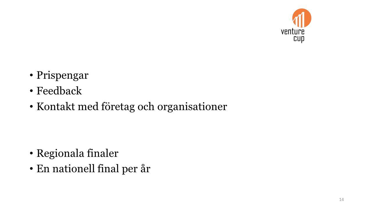 Prispengar Feedback Kontakt med företag och organisationer Regionala finaler En nationell final per år 14
