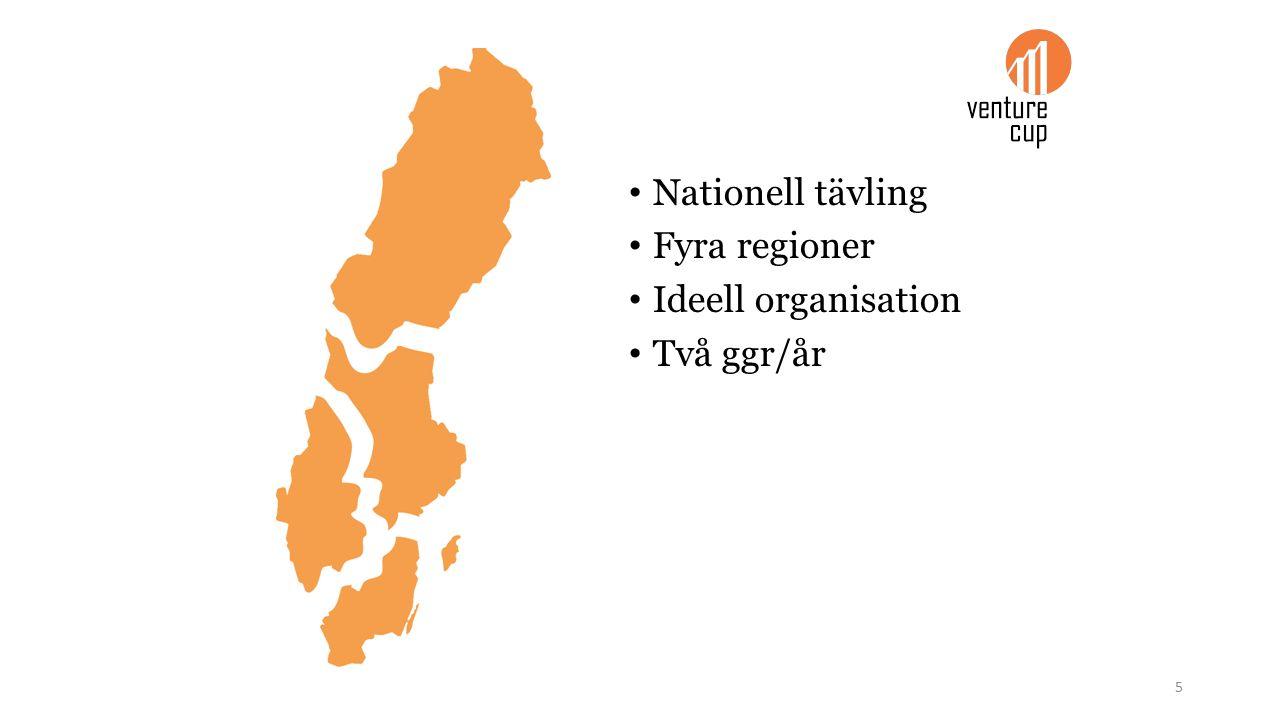 Nationell tävling Fyra regioner Ideell organisation Två ggr/år 5