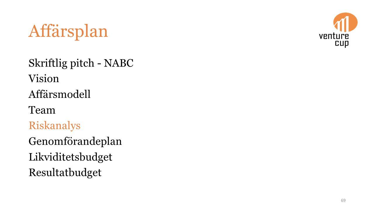 Affärsplan Skriftlig pitch - NABC Vision Affärsmodell Team Riskanalys Genomförandeplan Likviditetsbudget Resultatbudget 69