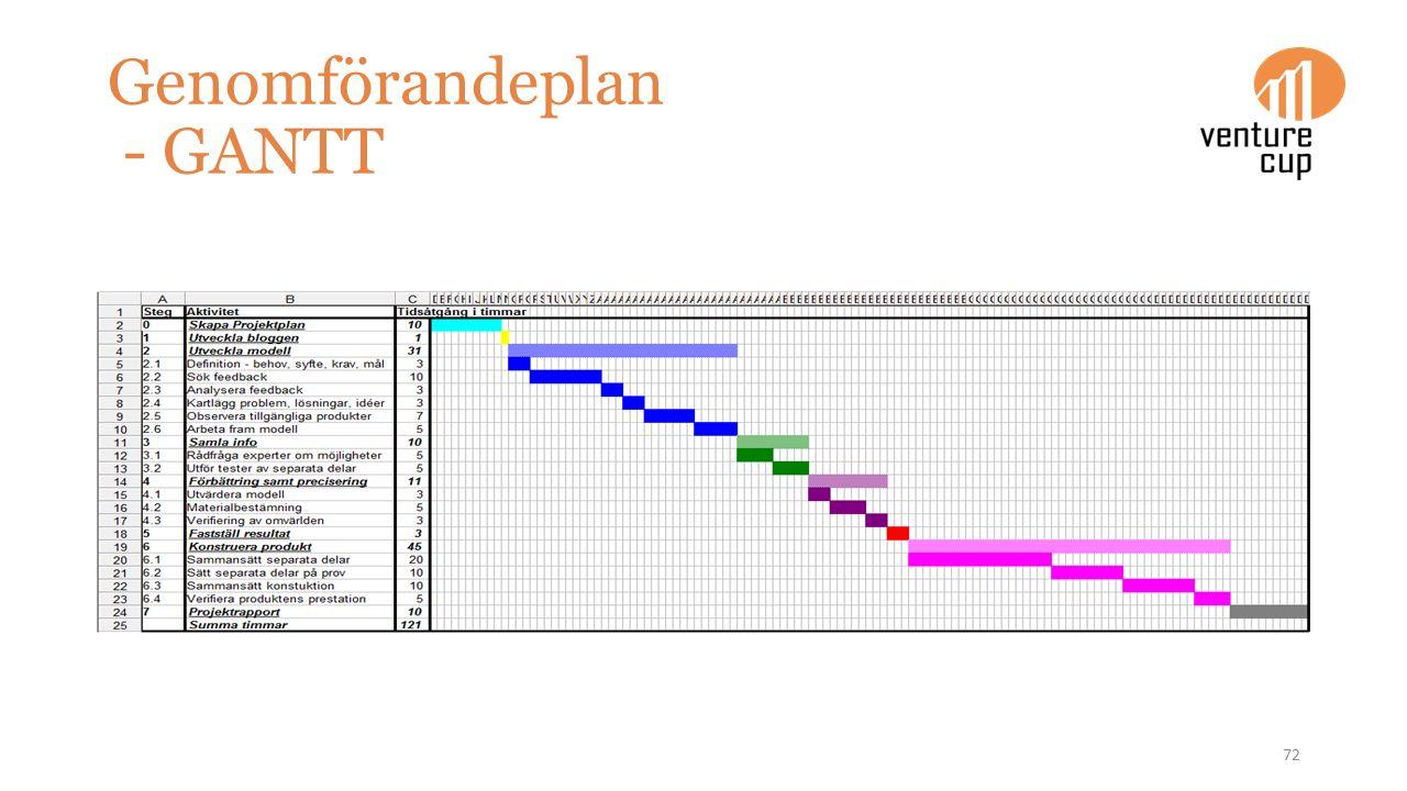Genomförandeplan - GANTT 72