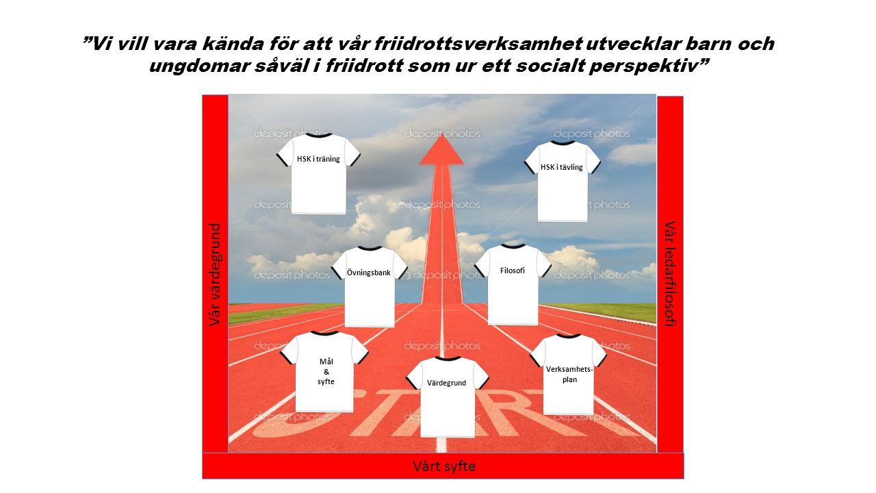Tävlingspolicy Generellt gäller att alla aktiva bör träna oftare än man tävlar.
