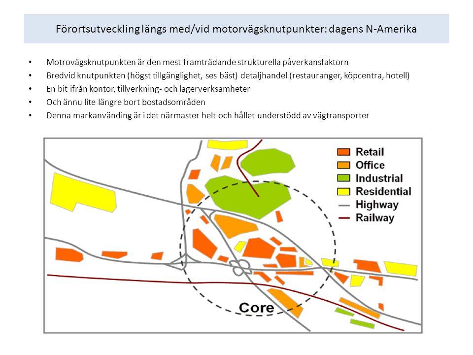 Förortsutveckling längs med/vid motorvägsknutpunkter: dagens N-Amerika Motrovägsknutpunkten är den mest framträdande strukturella påverkansfaktorn Bre