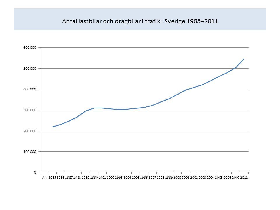 Antal lastbilar och dragbilar i trafik i Sverige 1985–2011