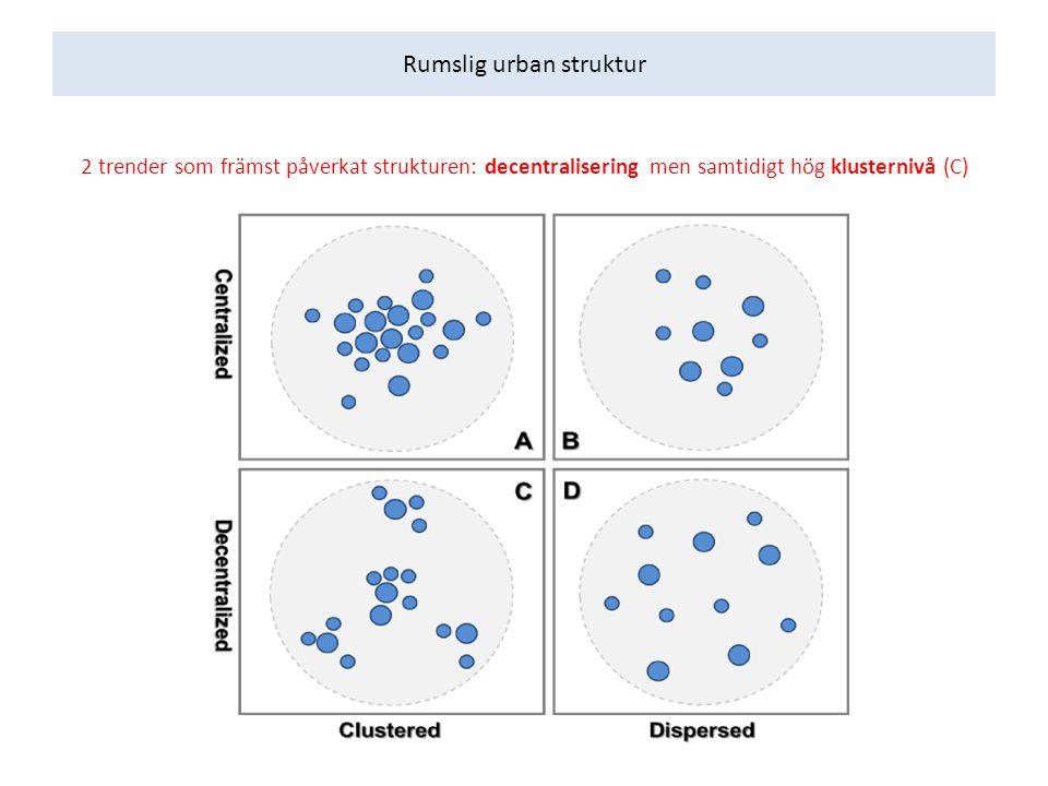 Rumslig urban struktur 2 trender som främst påverkat strukturen: decentralisering men samtidigt hög klusternivå (C)