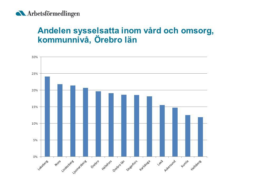Andelen sysselsatta inom vård och omsorg, kommunnivå, Örebro län