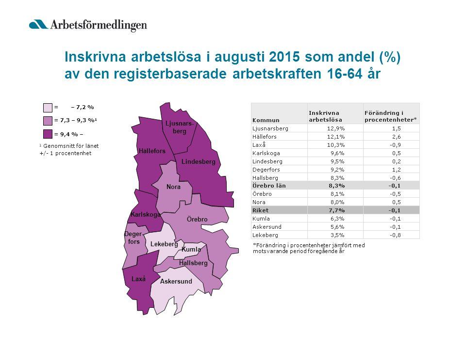 Inskrivna arbetslösa i augusti 2015 som andel (%) av den registerbaserade arbetskraften 16-64 år Lindesberg 1 Genomsnitt för länet +/- 1 procentenhet = 9,4 % – = 7,3 – 9,3 % 1 = – 7,2 % Nora Örebro Kumla Hallsberg Askersund Laxå Lekeberg Karlskoga Hällefors Ljusnars- berg Deger- fors *Förändring i procentenheter jämfört med motsvarande period föregående år
