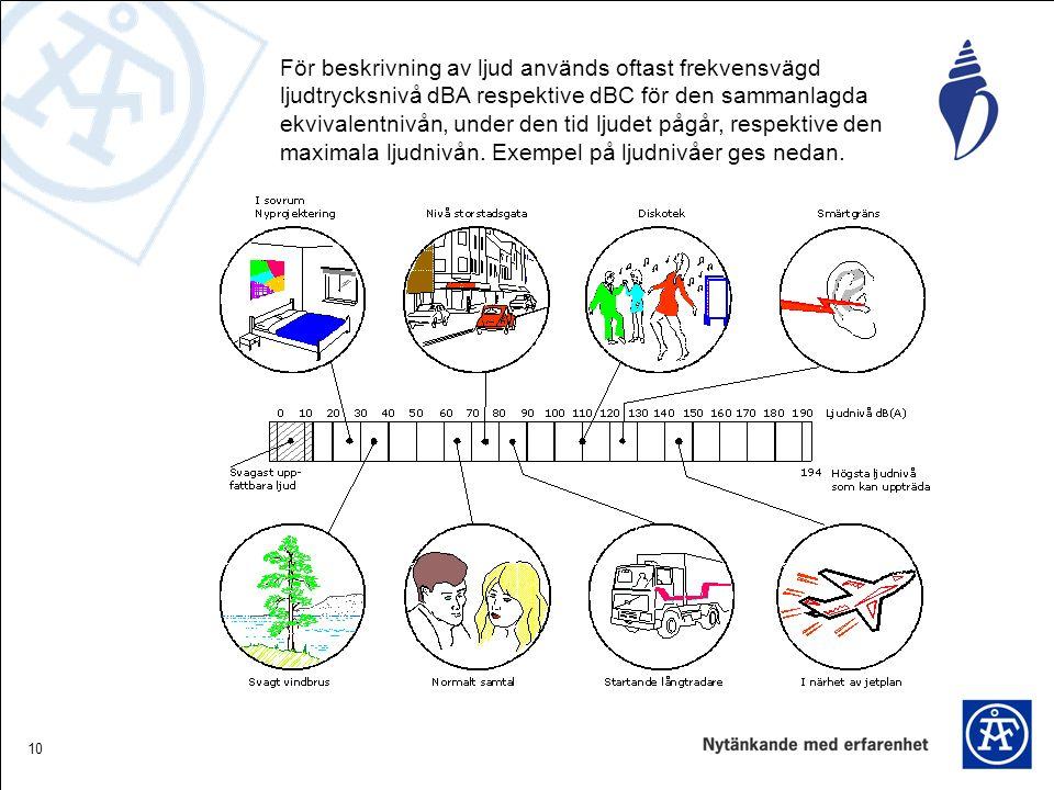 10 För beskrivning av ljud används oftast frekvensvägd ljudtrycksnivå dBA respektive dBC för den sammanlagda ekvivalentnivån, under den tid ljudet pågår, respektive den maximala ljudnivån.
