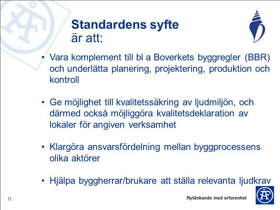 13 Standardens syfte är att: Vara komplement till bl a Boverkets byggregler (BBR) och underlätta planering, projektering, produktion och kontroll Ge möjlighet till kvalitetssäkring av ljudmiljön, och därmed också möjliggöra kvalitetsdeklaration av lokaler för angiven verksamhet Klargöra ansvarsfördelning mellan byggprocessens olika aktörer Hjälpa byggherrar/brukare att ställa relevanta ljudkrav