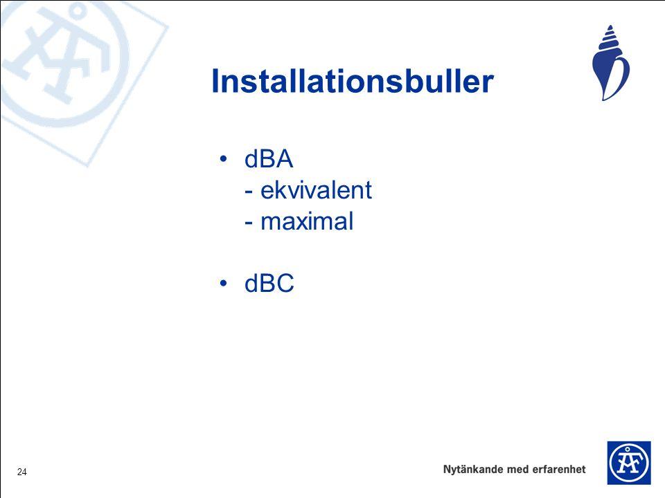 24 Installationsbuller dBA - ekvivalent - maximal dBC