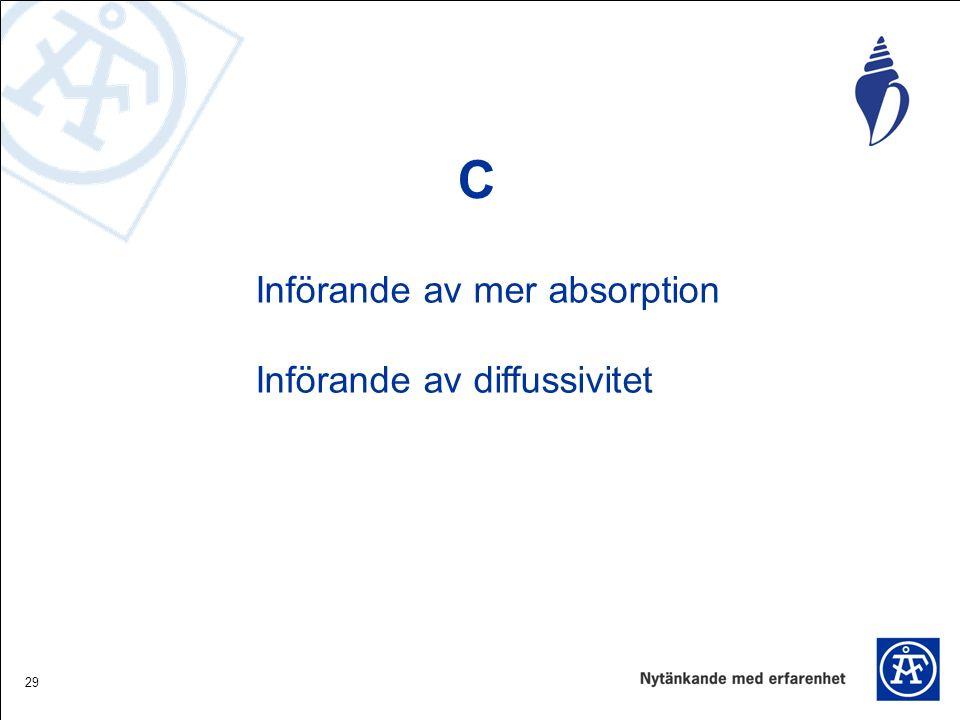 29 C Införande av mer absorption Införande av diffussivitet