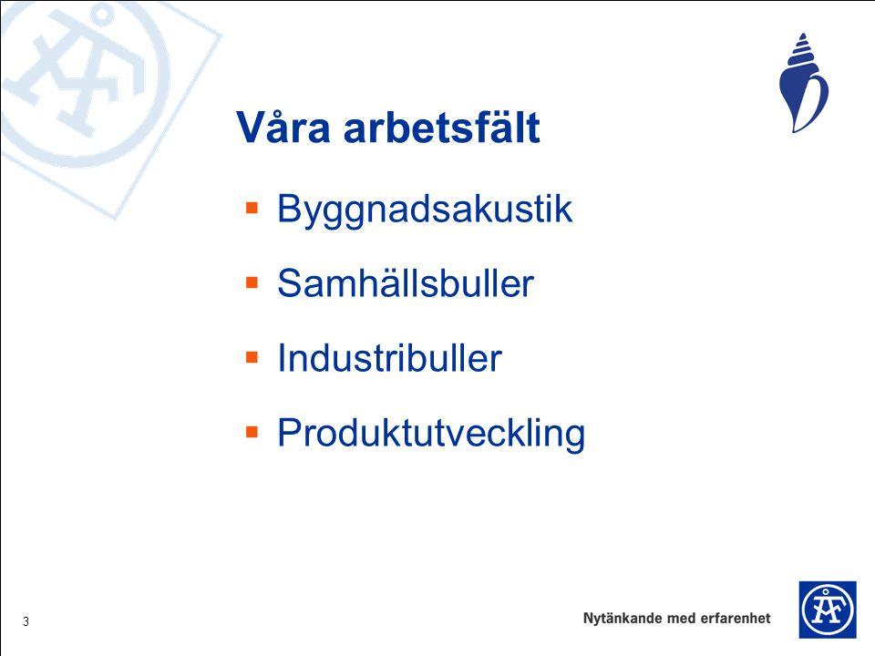 3  Byggnadsakustik  Samhällsbuller  Industribuller  Produktutveckling Våra arbetsfält