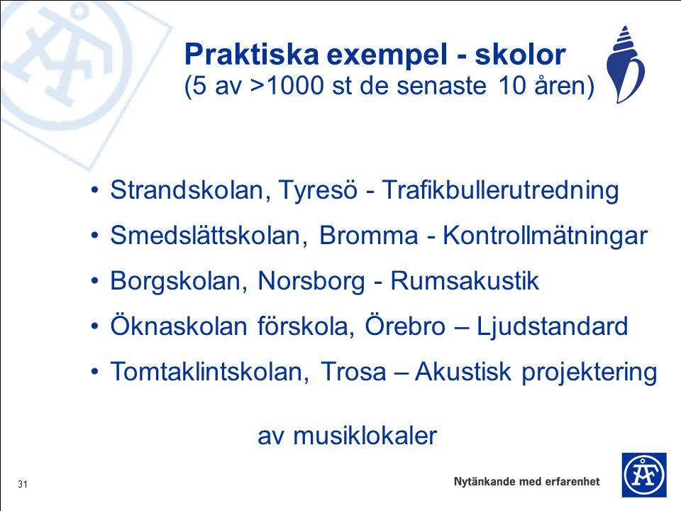 31 Praktiska exempel - skolor (5 av >1000 st de senaste 10 åren) Strandskolan, Tyresö - Trafikbullerutredning Smedslättskolan, Bromma - Kontrollmätnin