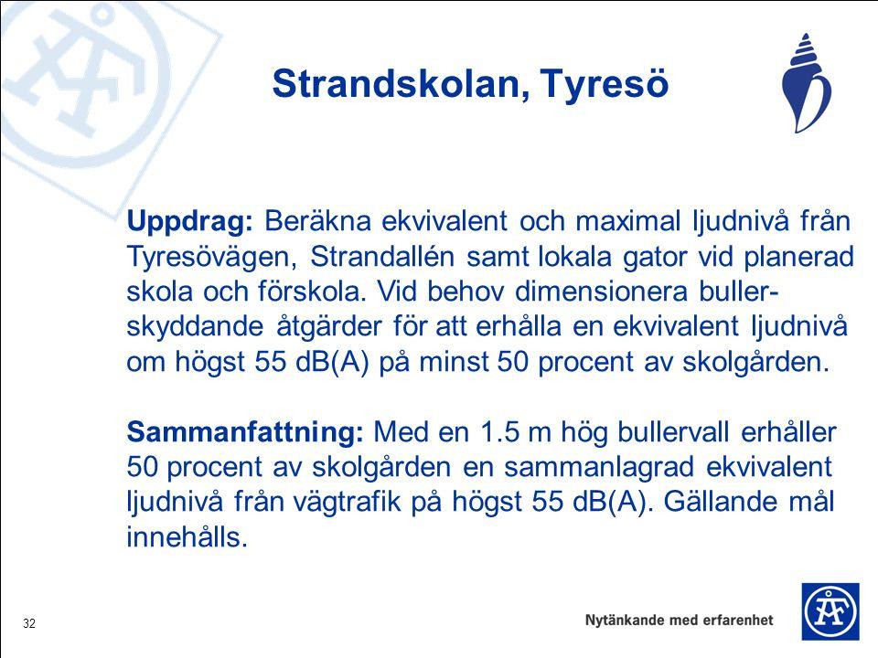 32 Strandskolan, Tyresö Uppdrag: Beräkna ekvivalent och maximal ljudnivå från Tyresövägen, Strandallén samt lokala gator vid planerad skola och förskola.