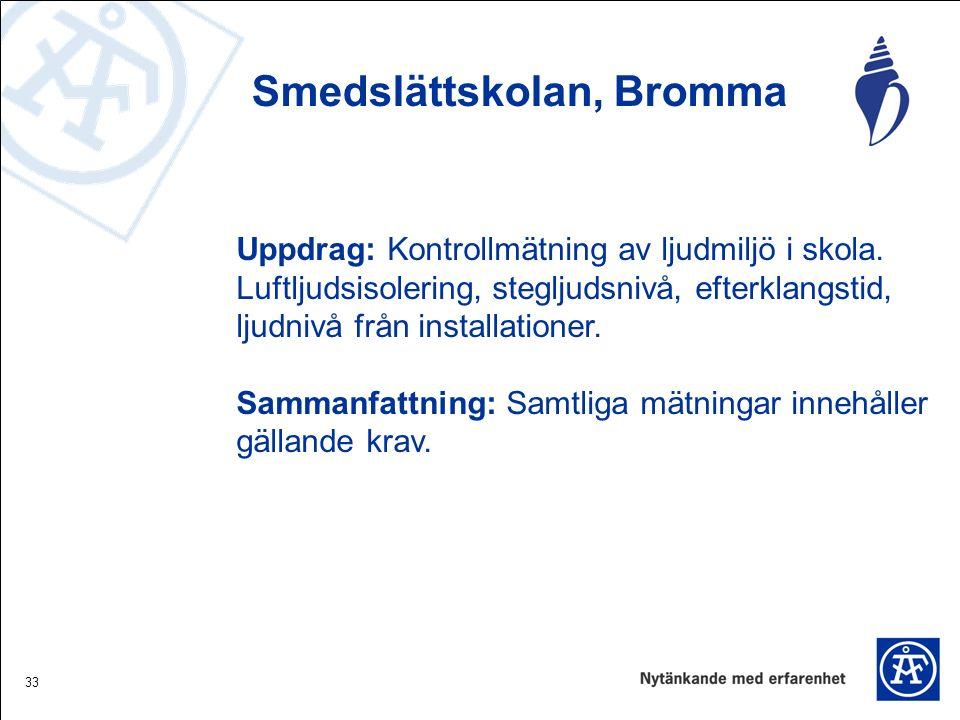 33 Smedslättskolan, Bromma Uppdrag: Kontrollmätning av ljudmiljö i skola. Luftljudsisolering, stegljudsnivå, efterklangstid, ljudnivå från installatio