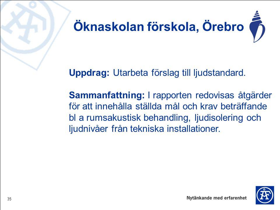 35 Öknaskolan förskola, Örebro Uppdrag: Utarbeta förslag till ljudstandard. Sammanfattning: I rapporten redovisas åtgärder för att innehålla ställda m