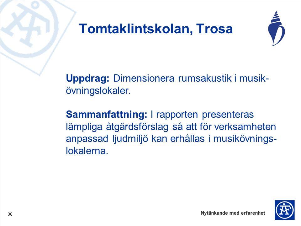 36 Tomtaklintskolan, Trosa Uppdrag: Dimensionera rumsakustik i musik- övningslokaler. Sammanfattning: I rapporten presenteras lämpliga åtgärdsförslag