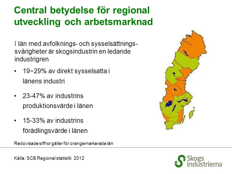 Anställda i skogsnäringen 2013 Källa: SCB, Företagens ekonomi, preliminära uppgifter för 2013 Totalt antal anställda: 69 000