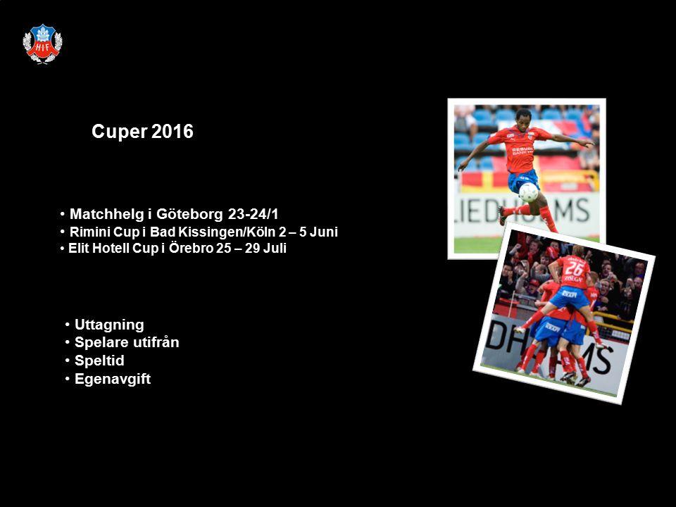 Cuper 2016 Matchhelg i Göteborg 23-24/1 Rimini Cup i Bad Kissingen/Köln 2 – 5 Juni Elit Hotell Cup i Örebro 25 – 29 Juli Uttagning Spelare utifrån Speltid Egenavgift