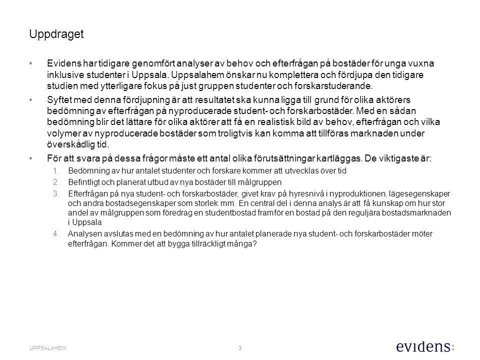 3 UPPSALAHEM Uppdraget Evidens har tidigare genomfört analyser av behov och efterfrågan på bostäder för unga vuxna inklusive studenter i Uppsala.