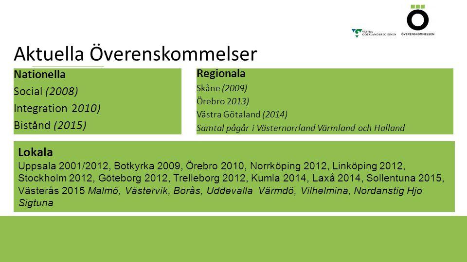 Aktuella Överenskommelser Nationella Social (2008) Integration 2010) Bistånd (2015) Lokala Uppsala 2001/2012, Botkyrka 2009, Örebro 2010, Norrköping 2012, Linköping 2012, Stockholm 2012, Göteborg 2012, Trelleborg 2012, Kumla 2014, Laxå 2014, Sollentuna 2015, Västerås 2015 Malmö, Västervik, Borås, Uddevalla Värmdö, Vilhelmina, Nordanstig Hjo Sigtuna Regionala Skåne (2009) Örebro 2013) Västra Götaland (2014) Samtal pågår i Västernorrland Värmland och Halland