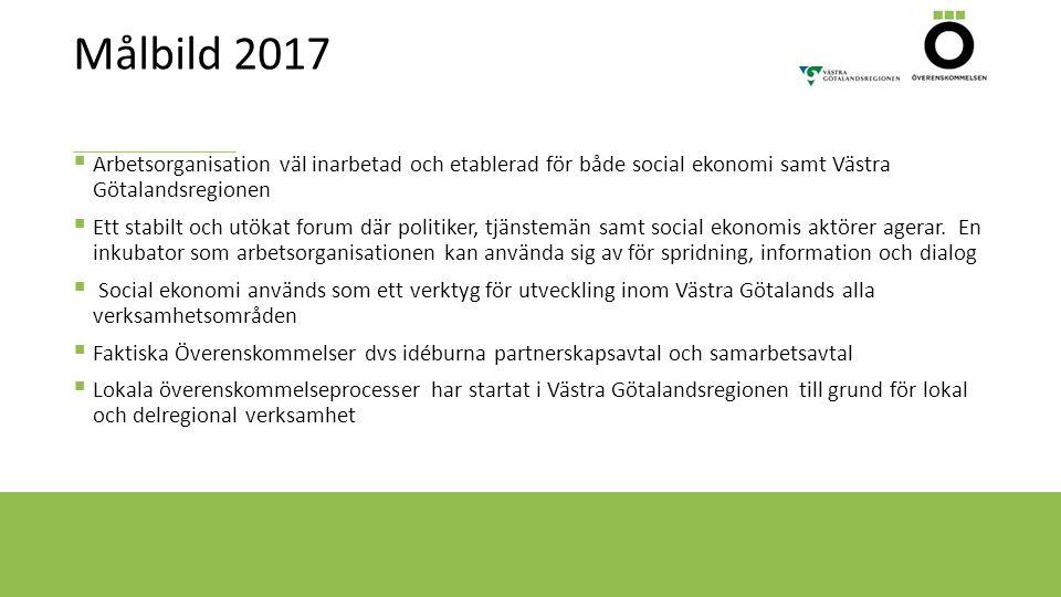 Målbild 2017  Arbetsorganisation väl inarbetad och etablerad för både social ekonomi samt Västra Götalandsregionen  Ett stabilt och utökat forum där politiker, tjänstemän samt social ekonomis aktörer agerar.