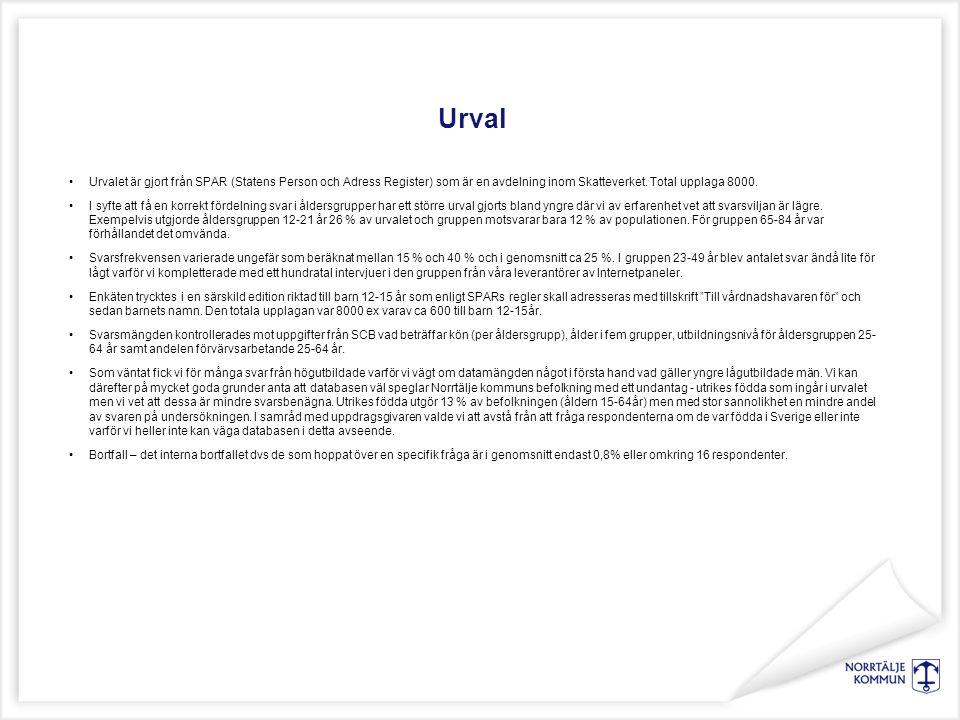 Urvalet är gjort från SPAR (Statens Person och Adress Register) som är en avdelning inom Skatteverket.