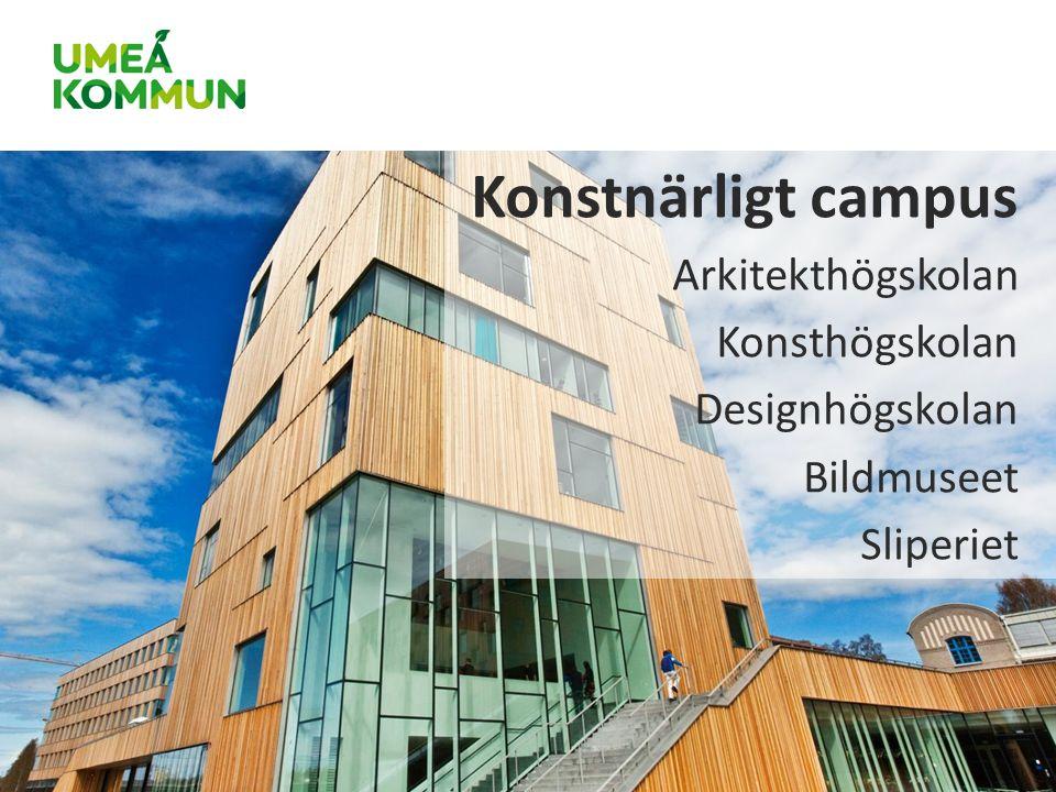 Konstnärligt campus Arkitekthögskolan Konsthögskolan Designhögskolan Bildmuseet Sliperiet