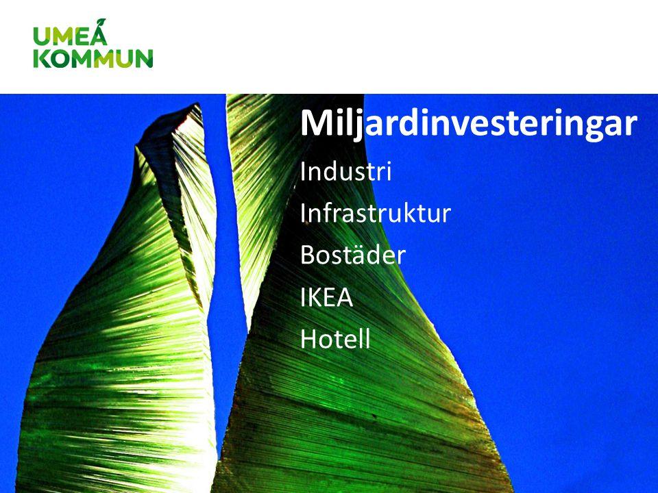 Miljardinvesteringar Industri Infrastruktur Bostäder IKEA Hotell