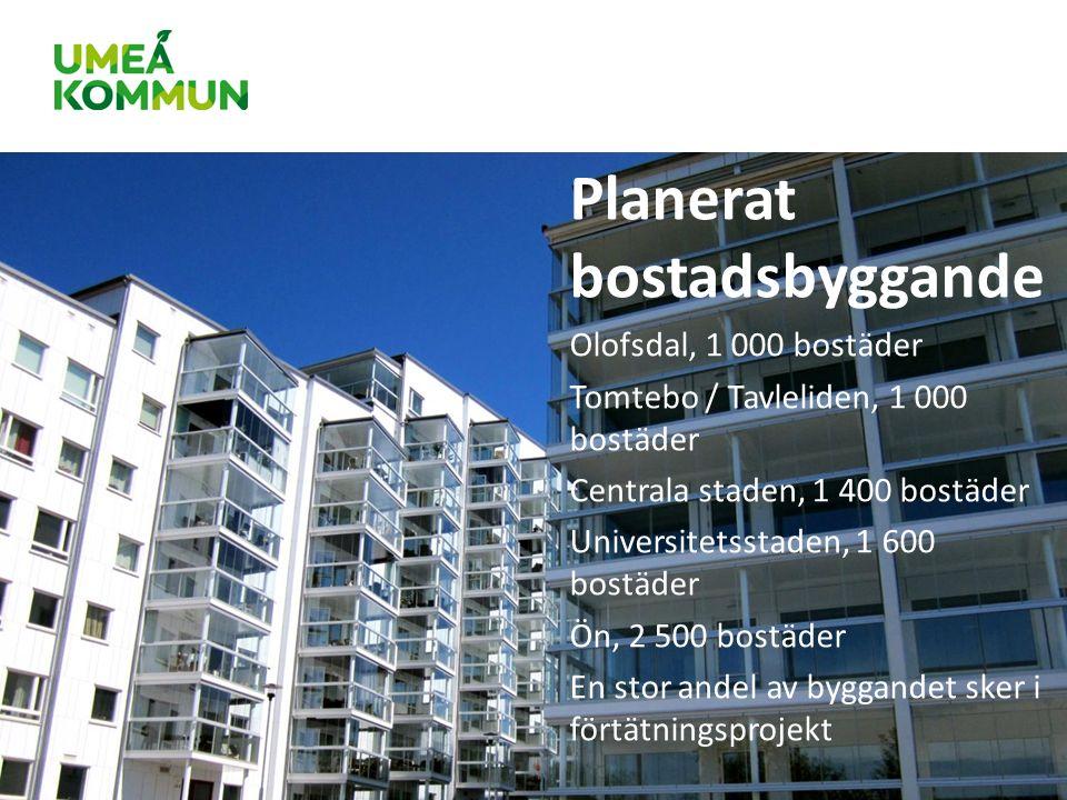 Planerat bostadsbyggande Olofsdal, 1 000 bostäder Tomtebo / Tavleliden, 1 000 bostäder Centrala staden, 1 400 bostäder Universitetsstaden, 1 600 bostäder Ön, 2 500 bostäder En stor andel av byggandet sker i förtätningsprojekt