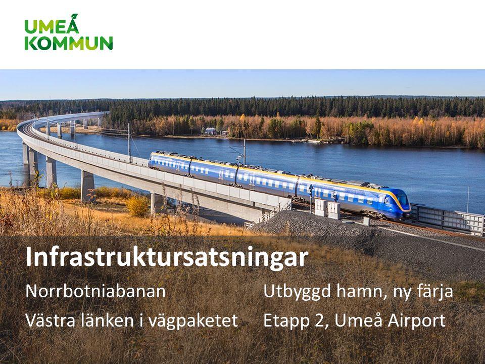 Infrastruktursatsningar NorrbotniabananUtbyggd hamn, ny färja Västra länken i vägpaketetEtapp 2, Umeå Airport